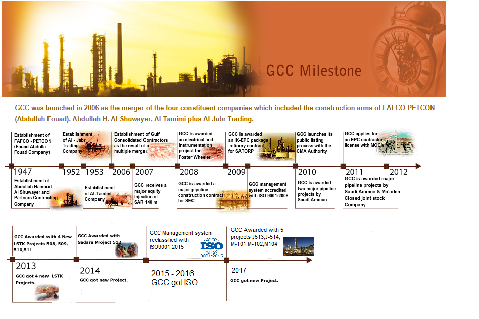 Gulf Consolidated Contractors Co